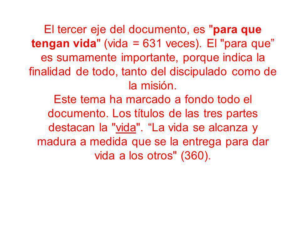 5.3.4.Los fieles laicos y laicas, D y M de Jesús Luz del mundo 209.
