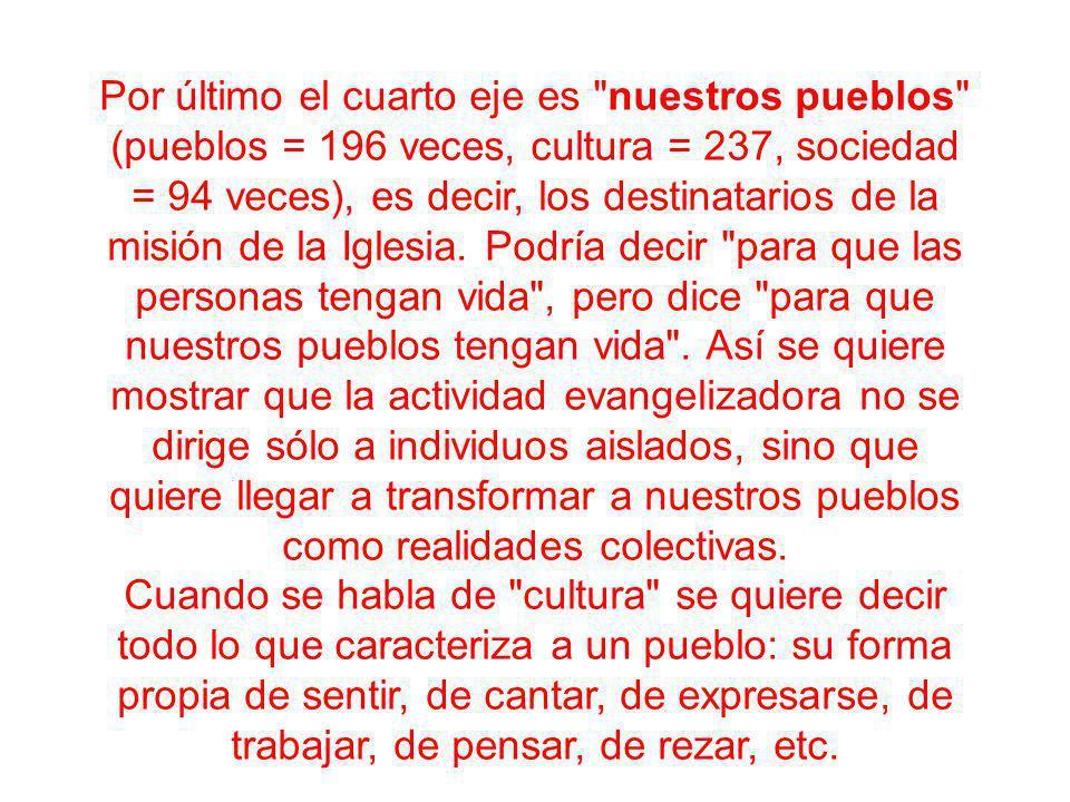 Capítulo 8 REINO DE DIOS Y PROMOCIÓN DE LA DIGNIDAD HUMANA 8.1.