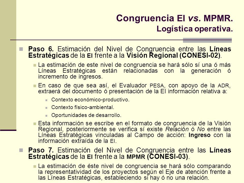 Congruencia EI vs. MPMR. Logística operativa. Paso 6. Estimación del Nivel de Congruencia entre las Líneas Estratégicas de la EI frente a la Visión Re