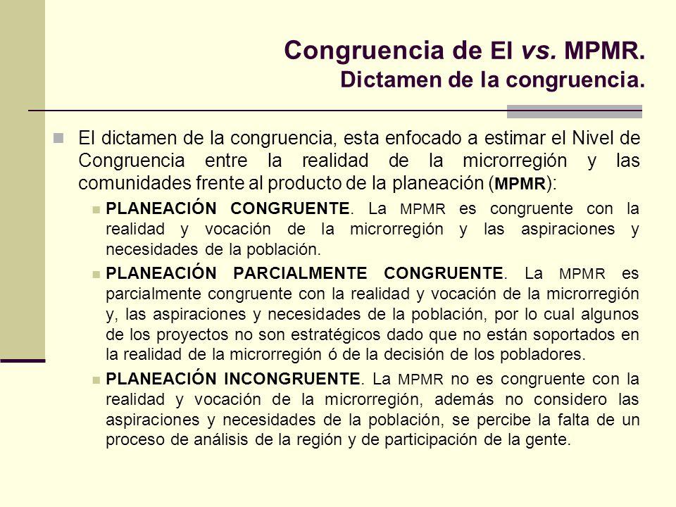 Congruencia de EI vs. MPMR. Dictamen de la congruencia. El dictamen de la congruencia, esta enfocado a estimar el Nivel de Congruencia entre la realid