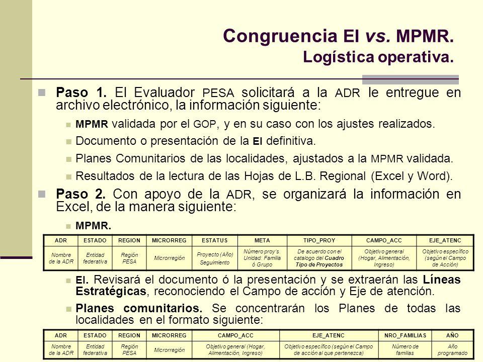 Congruencia EI vs. MPMR. Logística operativa. Paso 1. El Evaluador PESA solicitará a la ADR le entregue en archivo electrónico, la información siguien