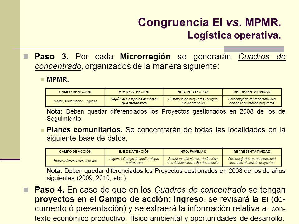 Congruencia EI vs. MPMR. Logística operativa. Paso 3. Por cada Microrregión se generarán Cuadros de concentrado, organizados de la manera siguiente: M