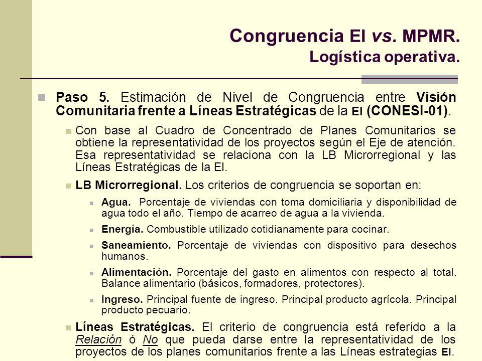 Congruencia EI vs. MPMR. Logística operativa. Paso 5. Estimación de Nivel de Congruencia entre Visión Comunitaria frente a Líneas Estratégicas de la E