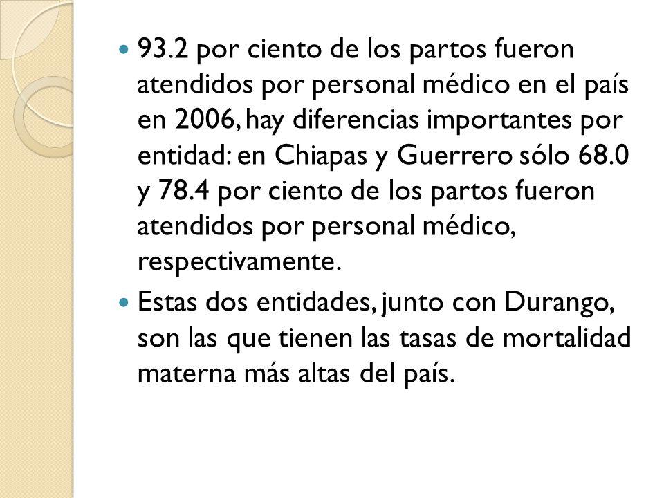 93.2 por ciento de los partos fueron atendidos por personal médico en el país en 2006, hay diferencias importantes por entidad: en Chiapas y Guerrero