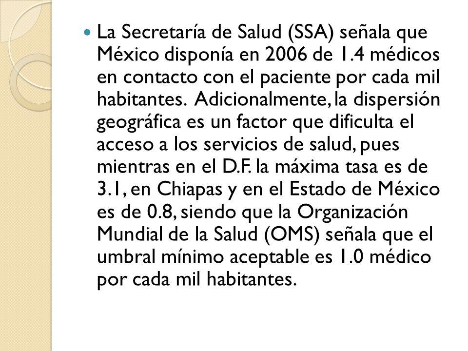 La Secretaría de Salud (SSA) señala que México disponía en 2006 de 1.4 médicos en contacto con el paciente por cada mil habitantes. Adicionalmente, la