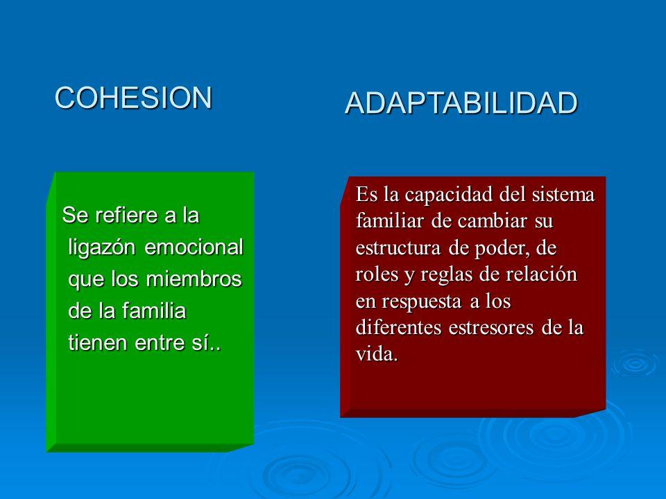 COHESION Se refiere a la ligazón emocional ligazón emocional que los miembros que los miembros de la familia de la familia tienen entre sí..