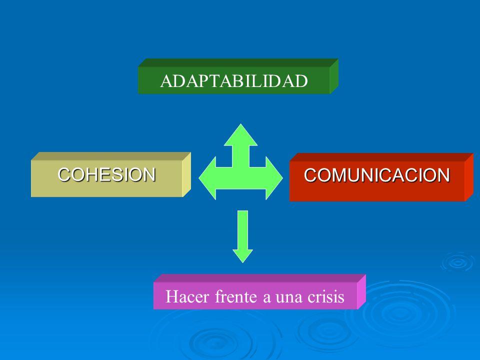 COHESION COMUNICACION Hacer frente a una crisis ADAPTABILIDAD