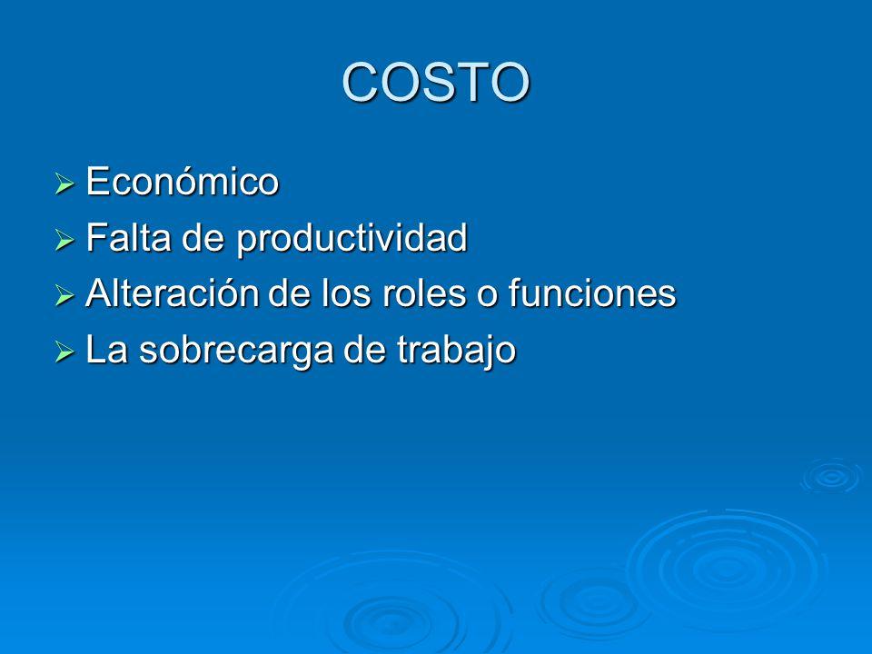 Económico Económico Falta de productividad Falta de productividad Alteración de los roles o funciones Alteración de los roles o funciones La sobrecarga de trabajo La sobrecarga de trabajo COSTO
