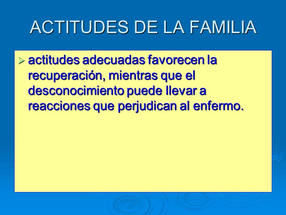 ACTITUDES DE LA FAMILIA actitudes adecuadas favorecen la recuperación, mientras que el desconocimiento puede llevar a reacciones que perjudican al enfermo.