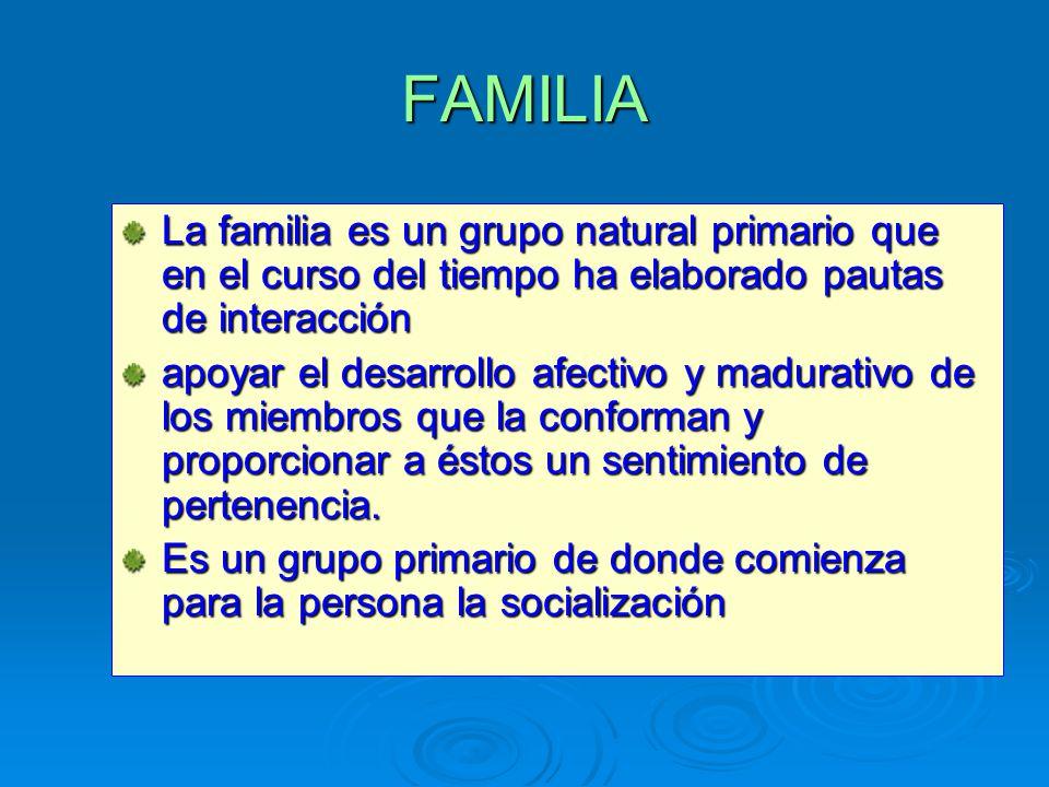 FAMILIA La familia es un grupo natural primario que en el curso del tiempo ha elaborado pautas de interacción apoyar el desarrollo afectivo y madurativo de los miembros que la conforman y proporcionar a éstos un sentimiento de pertenencia.