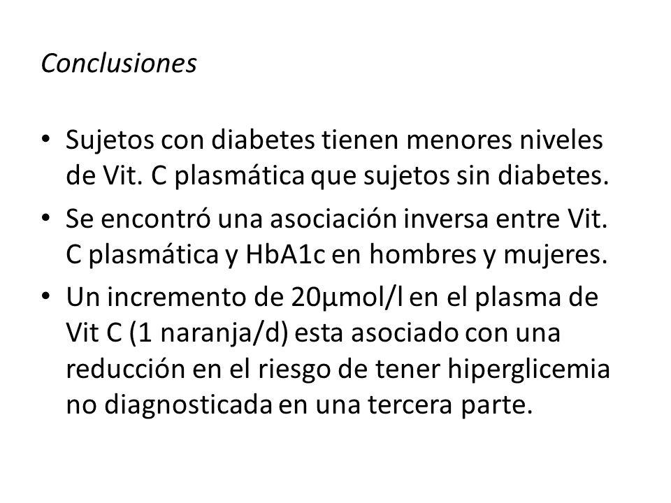 Conclusiones Sujetos con diabetes tienen menores niveles de Vit. C plasmática que sujetos sin diabetes. Se encontró una asociación inversa entre Vit.
