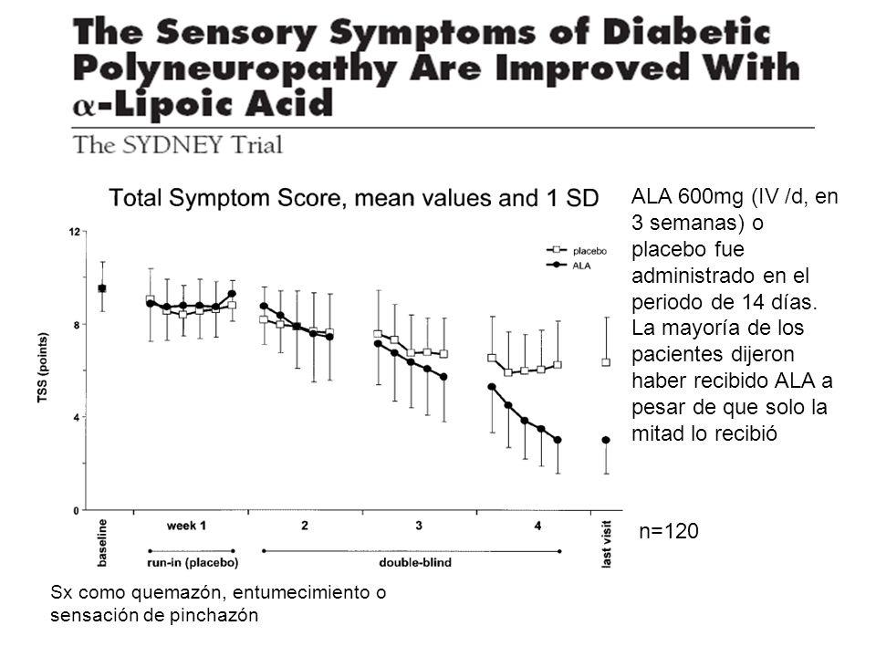 ALA 600mg (IV /d, en 3 semanas) o placebo fue administrado en el periodo de 14 días. La mayoría de los pacientes dijeron haber recibido ALA a pesar de