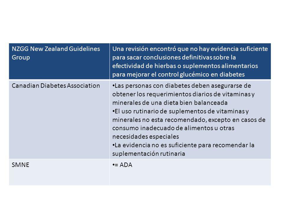 NZGG New Zealand Guidelines Group Una revisión encontró que no hay evidencia suficiente para sacar conclusiones definitivas sobre la efectividad de hi