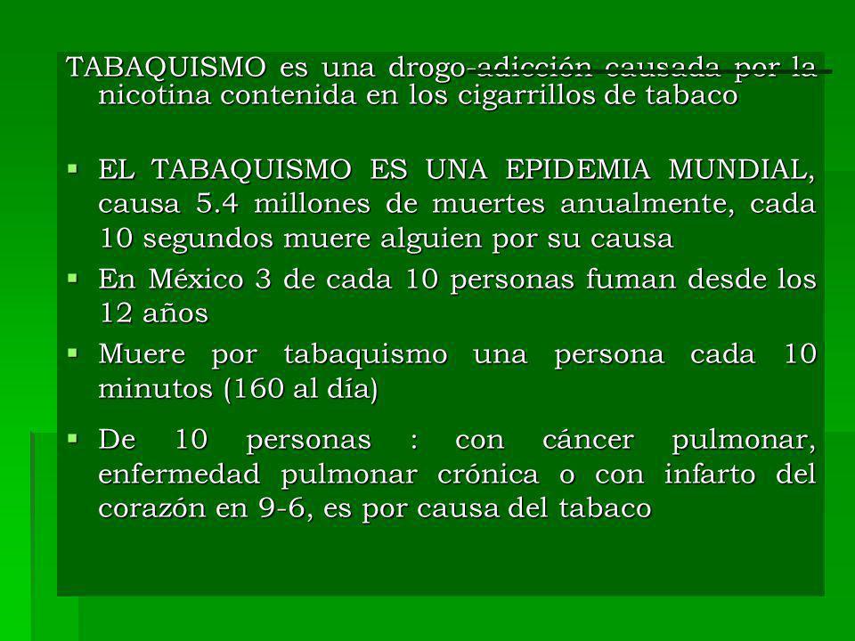 TABAQUISMO es una drogo-adicción causada por la nicotina contenida en los cigarrillos de tabaco EL TABAQUISMO ES UNA EPIDEMIA MUNDIAL, causa 5.4 millo
