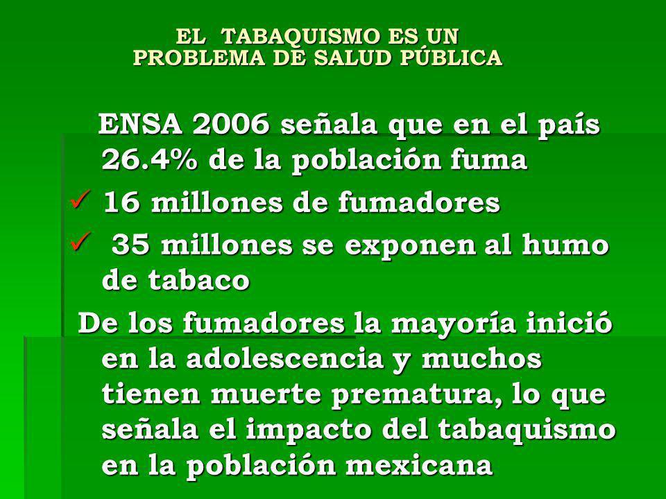 ENSA 2006 señala que en el país 26.4% de la población fuma ENSA 2006 señala que en el país 26.4% de la población fuma 16 millones de fumadores 16 mill