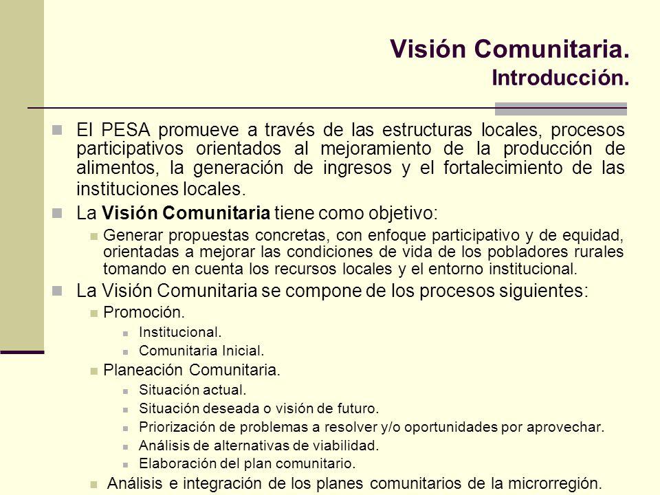 Visión Comunitaria. Introducción. El PESA promueve a través de las estructuras locales, procesos participativos orientados al mejoramiento de la produ