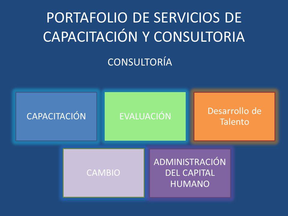 PORTAFOLIO DE SERVICIOS DE CAPACITACIÓN Y CONSULTORIA CAPACITACIÓNEVALUACIÓN Desarrollo de Talento CAMBIO ADMINISTRACIÓN DEL CAPITAL HUMANO CONSULTORÍ