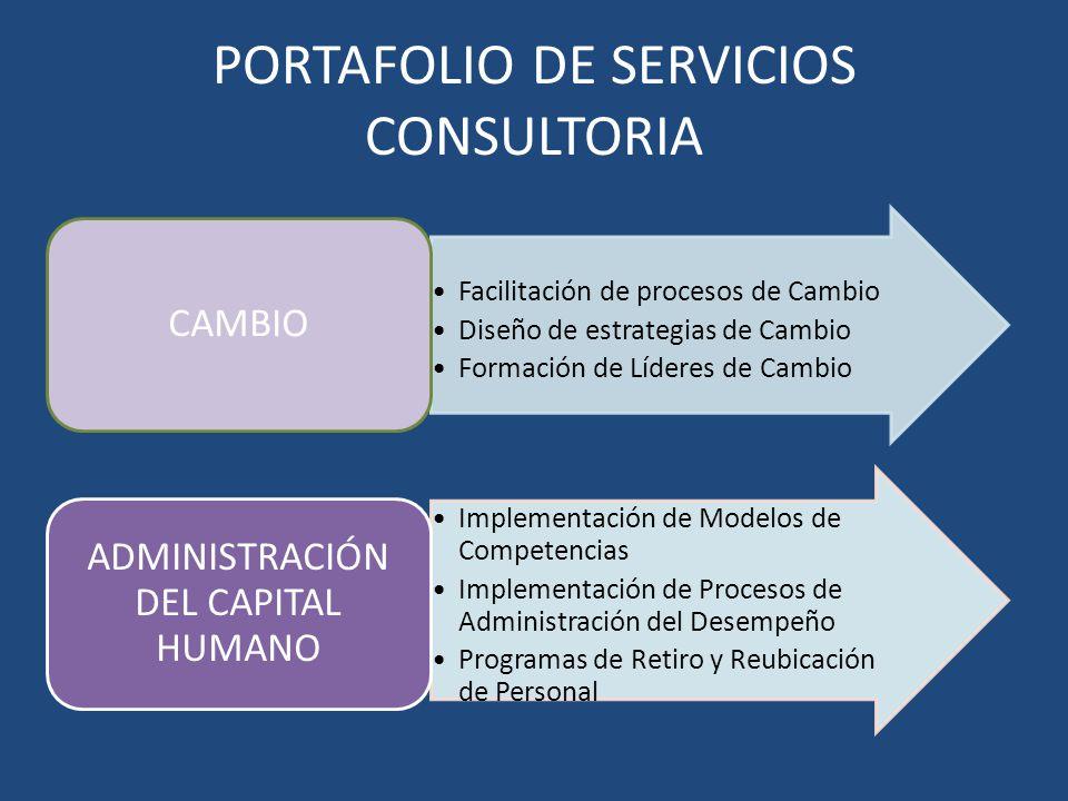 PORTAFOLIO DE SERVICIOS CONSULTORIA Facilitación de procesos de Cambio Diseño de estrategias de Cambio Formación de Líderes de Cambio CAMBIO Implement