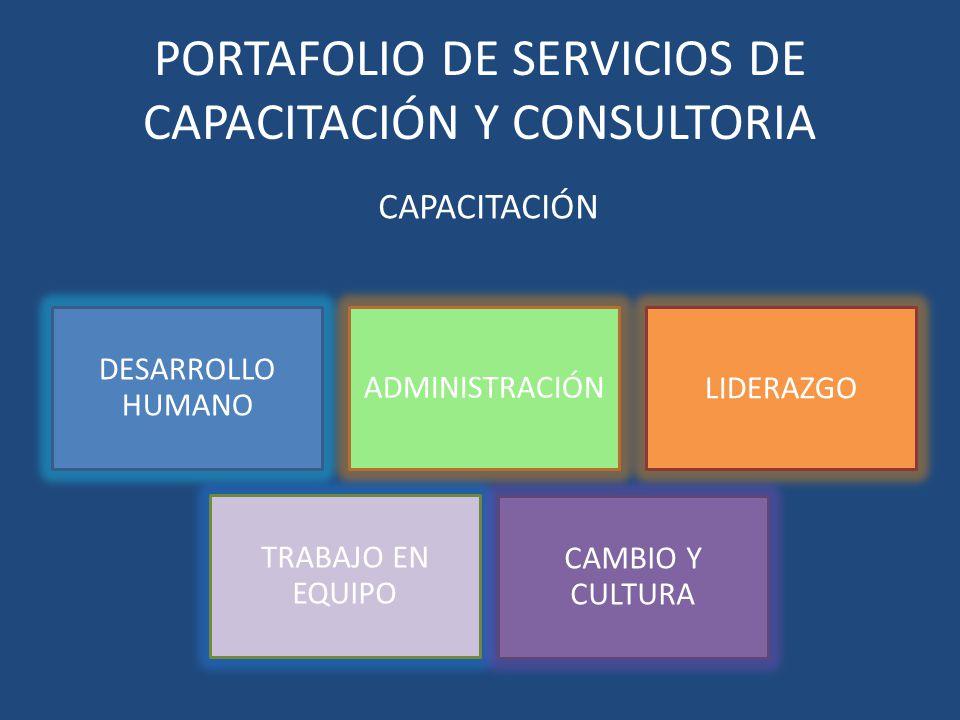 PORTAFOLIO DE SERVICIOS DE CAPACITACIÓN Y CONSULTORIA DESARROLLO HUMANO ADMINISTRACIÓN LIDERAZGO TRABAJO EN EQUIPO CAMBIO Y CULTURA CAPACITACIÓN