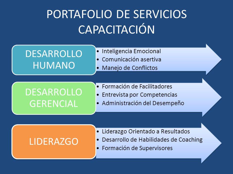 PORTAFOLIO DE SERVICIOS CAPACITACIÓN Inteligencia Emocional Comunicación asertiva Manejo de Conflictos DESARROLLO HUMANO Formación de Facilitadores En