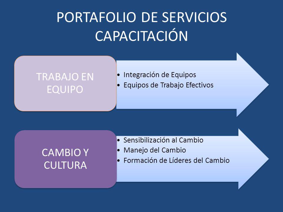 PORTAFOLIO DE SERVICIOS CAPACITACIÓN Integración de Equipos Equipos de Trabajo Efectivos TRABAJO EN EQUIPO Sensibilización al Cambio Manejo del Cambio