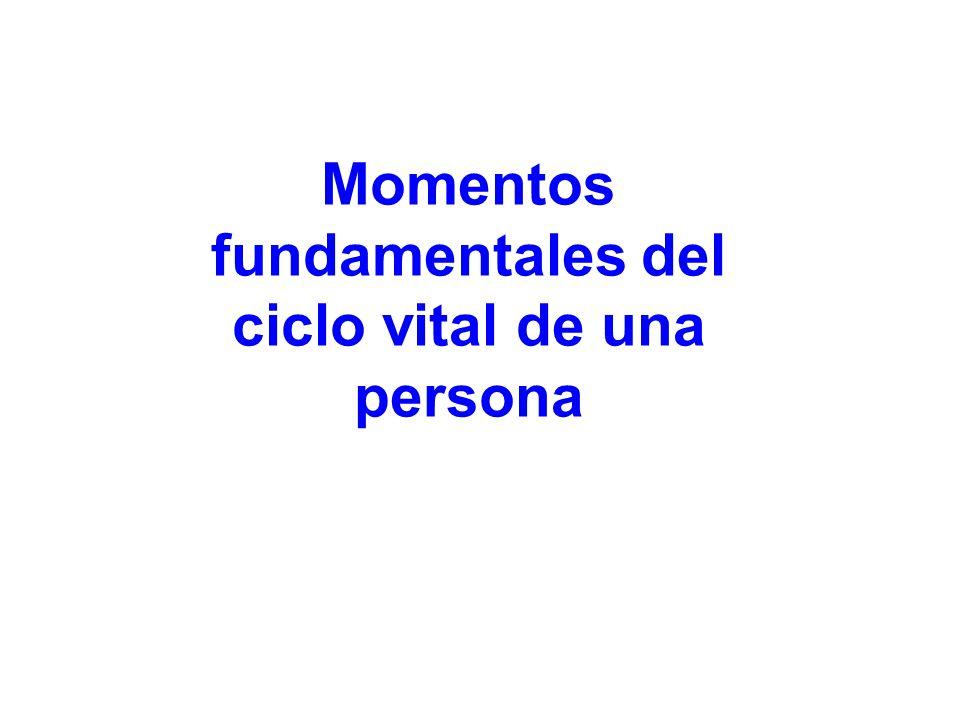Momentos fundamentales del ciclo vital de una persona