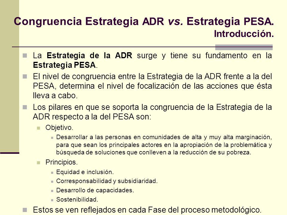 La Estrategia de la ADR surge y tiene su fundamento en la Estrategia PESA. El nivel de congruencia entre la Estrategia de la ADR frente a la del PESA,