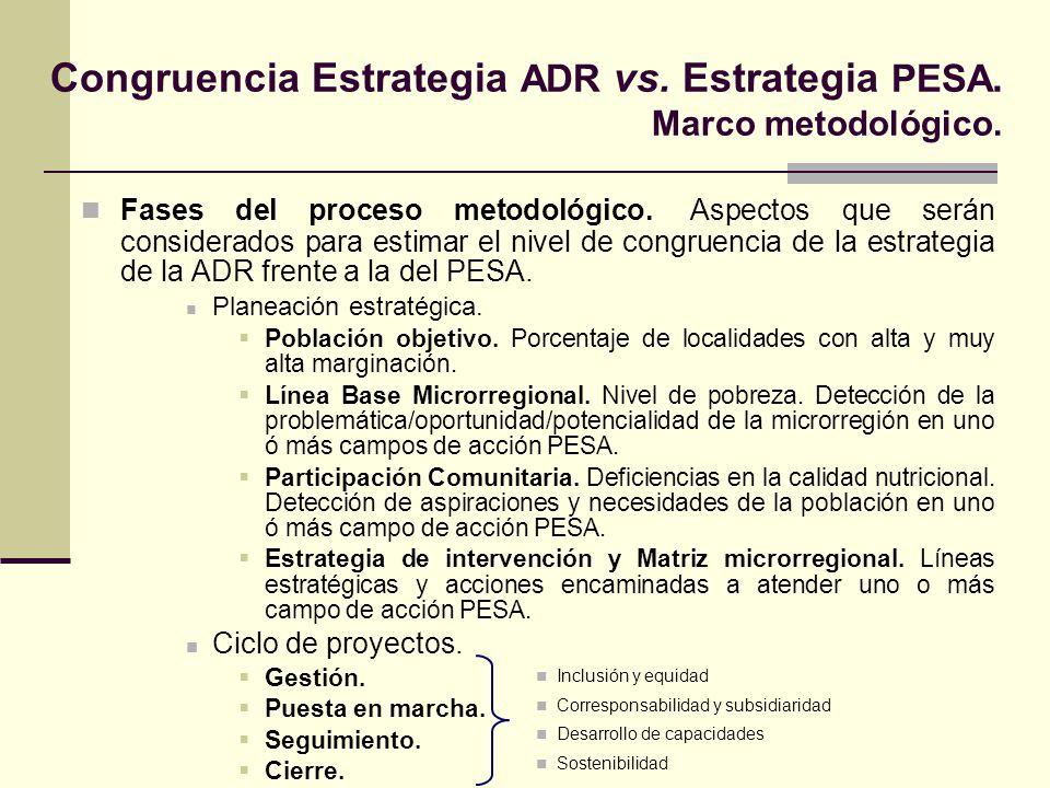 A lo largo del proceso metodológico los Evaluadores PESA estarán obteniendo información que paulatinamente permitirá estimar el nivel de congruencia de la Estrategia de la ADR vs.