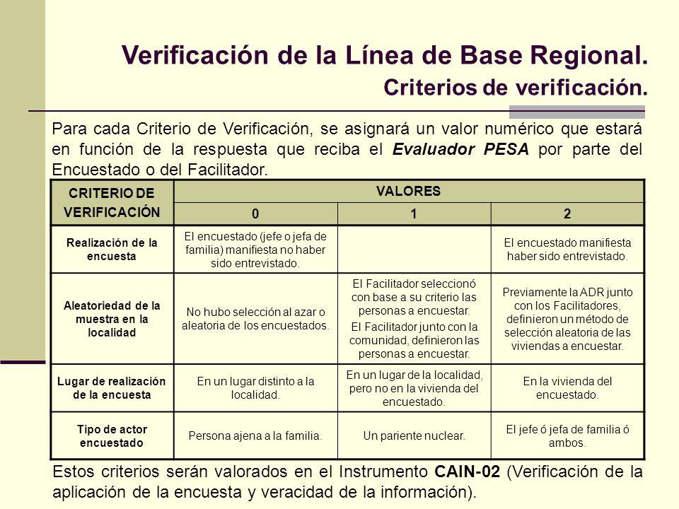 Para cada Criterio de Verificación, se asignará un valor numérico que estará en función de la respuesta que reciba el Evaluador PESA por parte del Enc