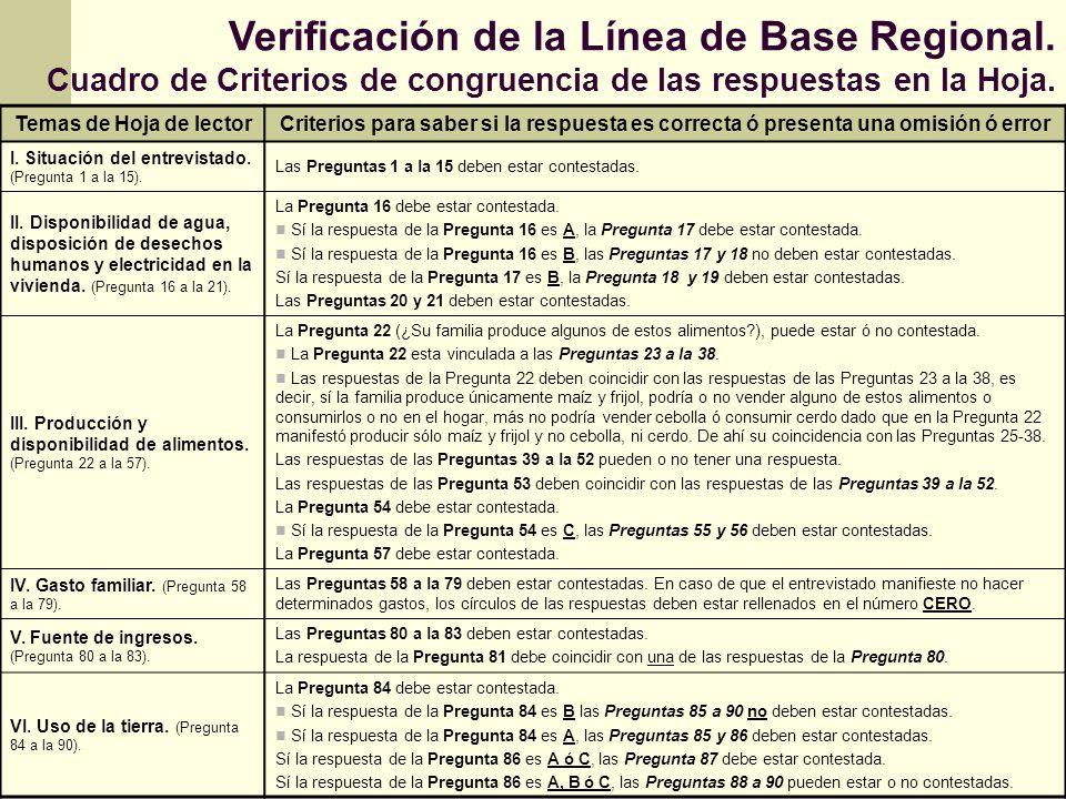 Verificación de la Línea de Base Regional. Cuadro de Criterios de congruencia de las respuestas en la Hoja. Temas de Hoja de lectorCriterios para sabe