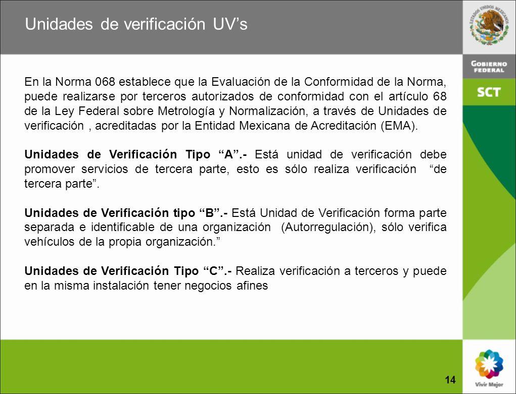 Unidades de verificación UVs 14 En la Norma 068 establece que la Evaluación de la Conformidad de la Norma, puede realizarse por terceros autorizados d