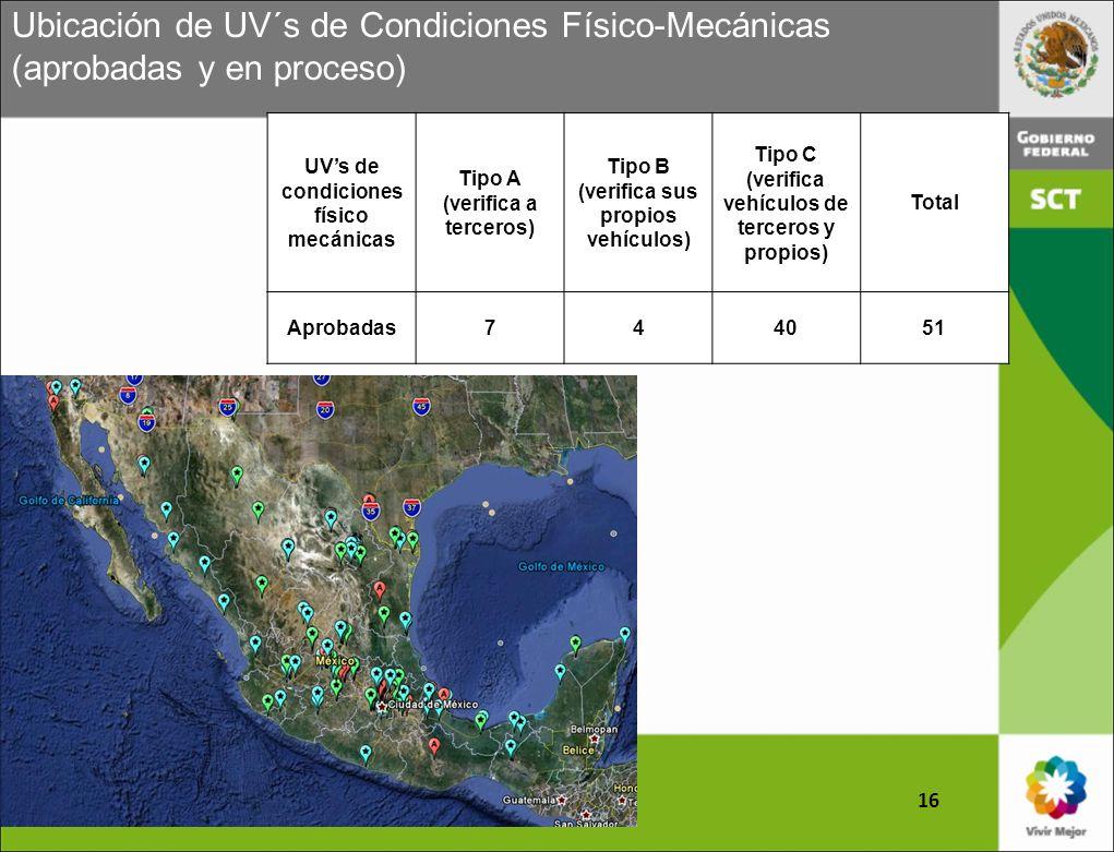 16 Ubicación de UV´s de Condiciones Físico-Mecánicas (aprobadas y en proceso) UVs de condiciones físico mecánicas Tipo A (verifica a terceros) Tipo B