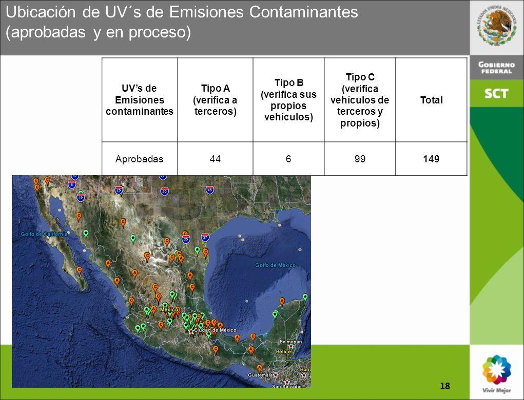 18 Ubicación de UV´s de Emisiones Contaminantes (aprobadas y en proceso) UVs de Emisiones contaminantes Tipo A (verifica a terceros) Tipo B (verifica