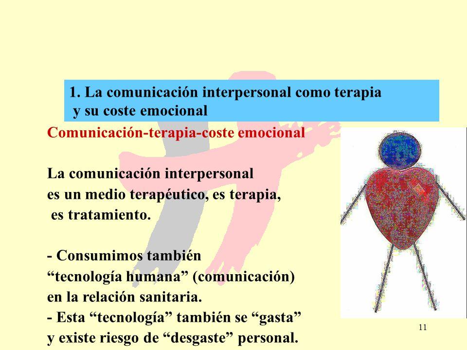 11 1. La comunicación interpersonal como terapia y su coste emocional Comunicación-terapia-coste emocional La comunicación interpersonal es un medio t