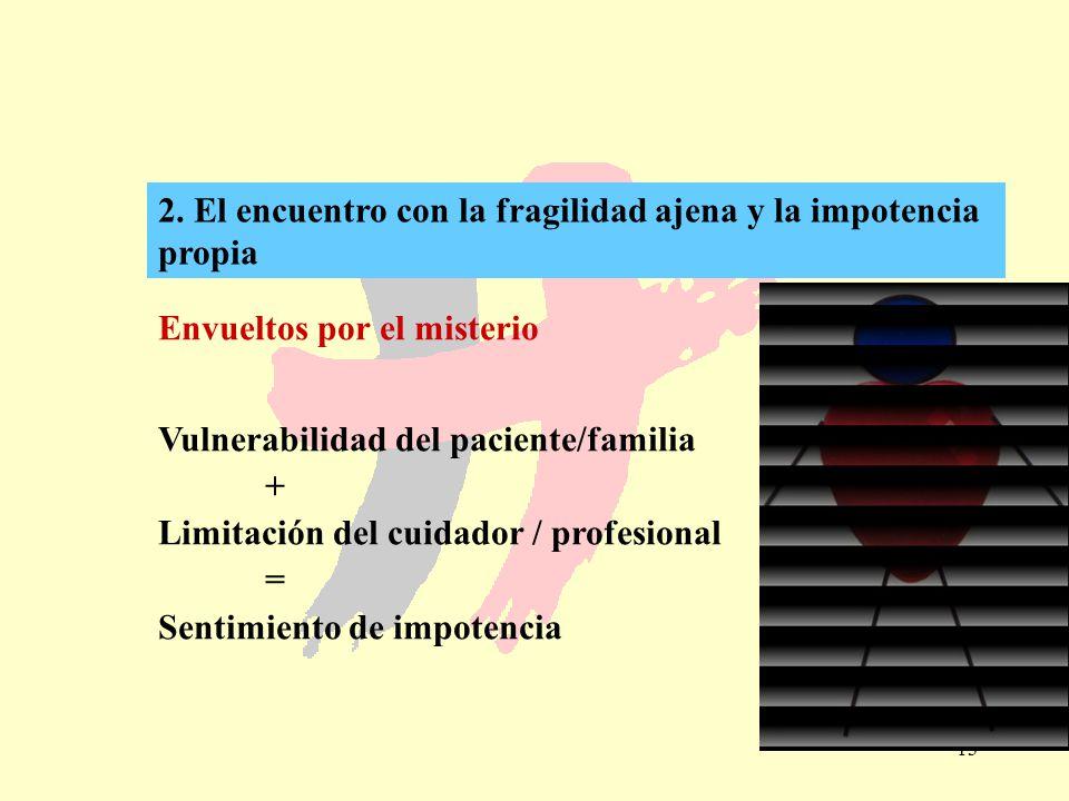 13 2. El encuentro con la fragilidad ajena y la impotencia propia Envueltos por el misterio Vulnerabilidad del paciente/familia + Limitación del cuida