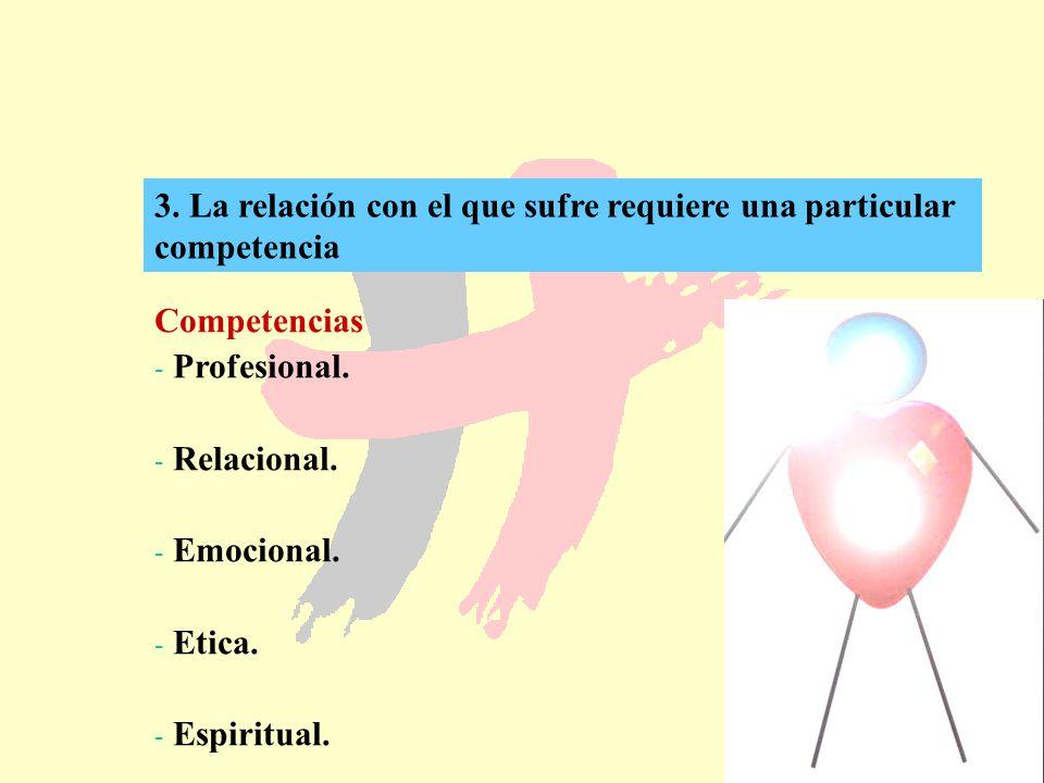 17 3. La relación con el que sufre requiere una particular competencia Competencias - Profesional. - Relacional. - Emocional. - Etica. - Espiritual.