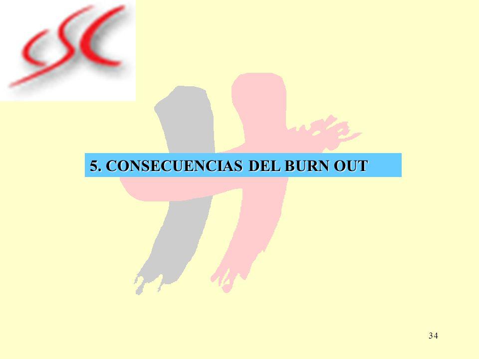 34 5. CONSECUENCIAS DEL BURN OUT