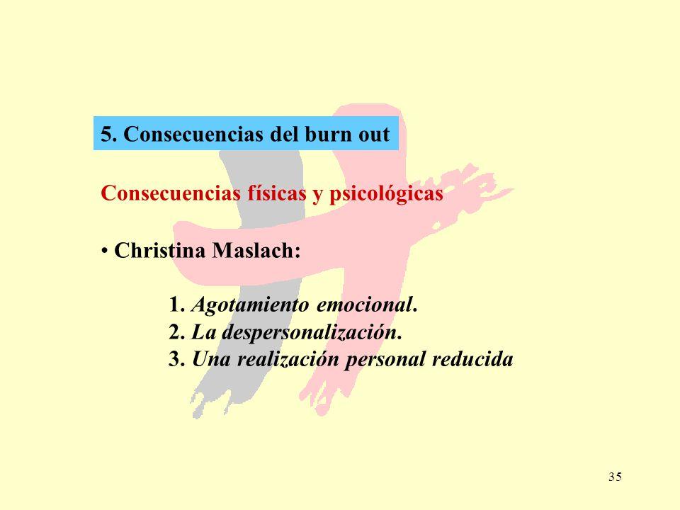 35 5. Consecuencias del burn out Consecuencias físicas y psicológicas Christina Maslach: 1. Agotamiento emocional. 2. La despersonalización. 3. Una re