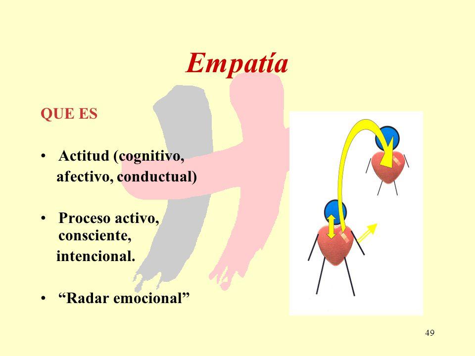 49 Empatía QUE ES Actitud (cognitivo, afectivo, conductual) Proceso activo, consciente, intencional. Radar emocional