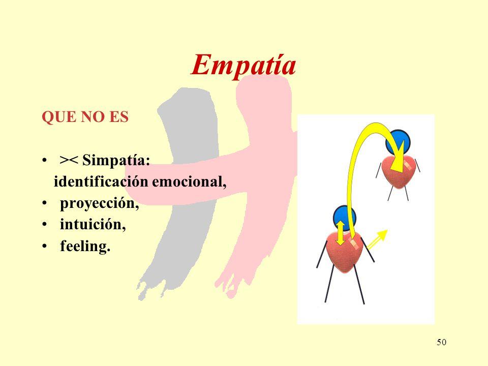 50 Empatía QUE NO ES >< Simpatía: identificación emocional, proyección, intuición, feeling.