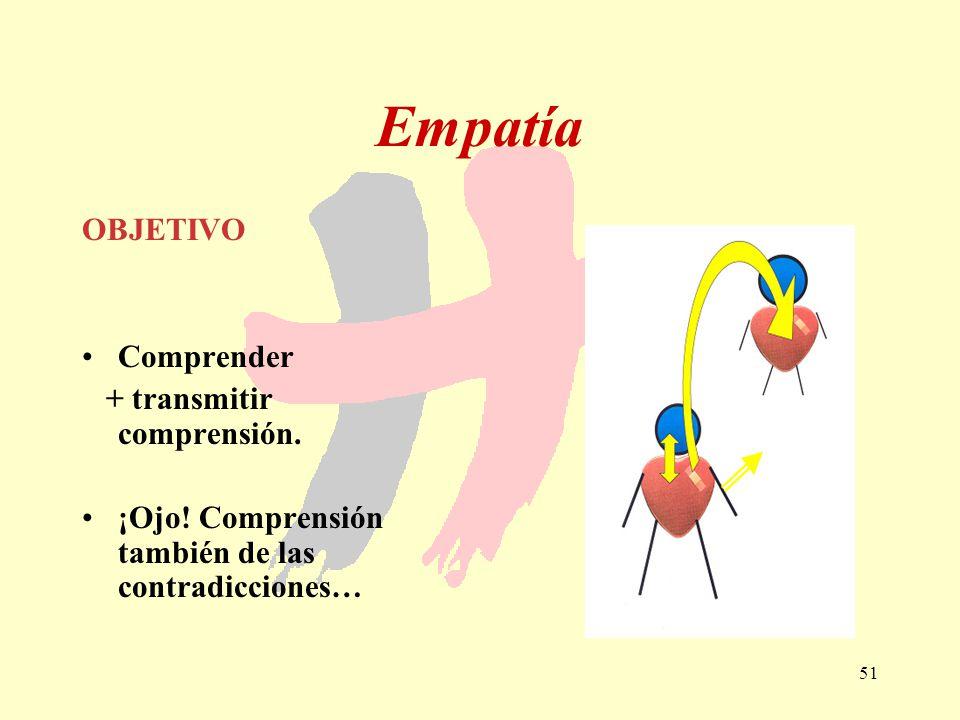 51 Empatía OBJETIVO Comprender + transmitir comprensión. ¡Ojo! Comprensión también de las contradicciones…