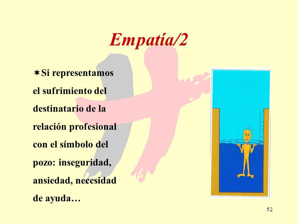 52 Empatía/2 Si representamos el sufrimiento del destinatario de la relación profesional con el símbolo del pozo: inseguridad, ansiedad, necesidad de
