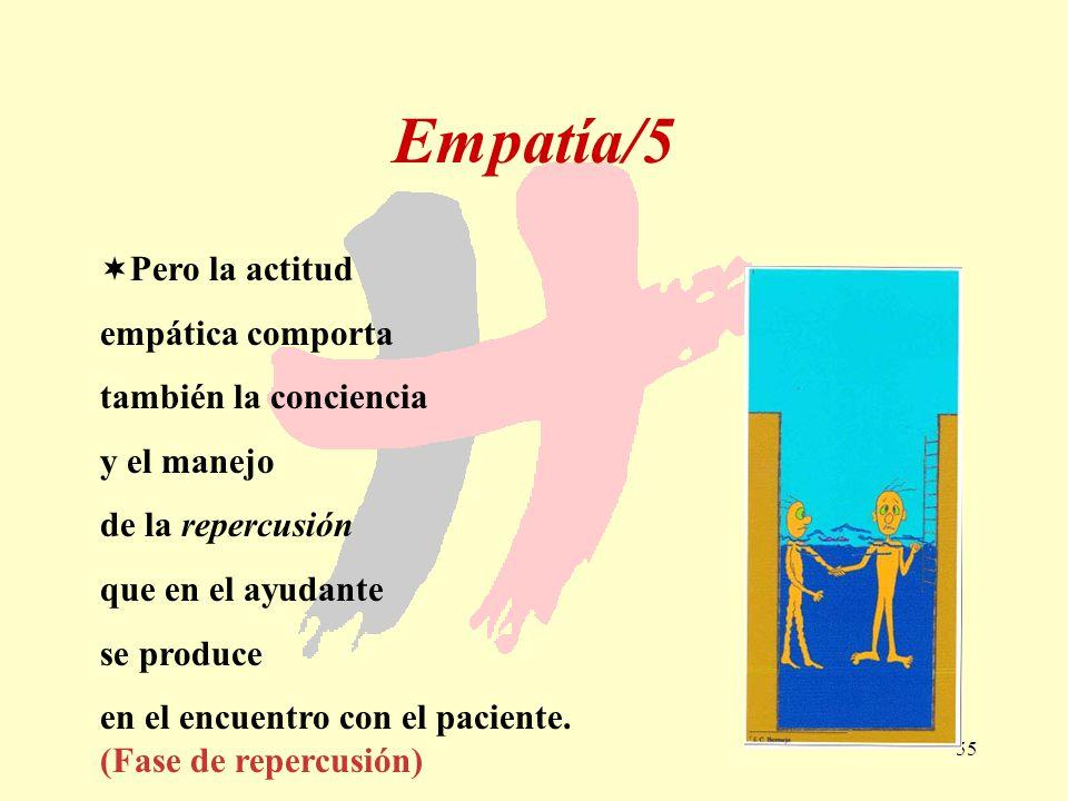 55 Empatía/5 Pero la actitud empática comporta también la conciencia y el manejo de la repercusión que en el ayudante se produce en el encuentro con e