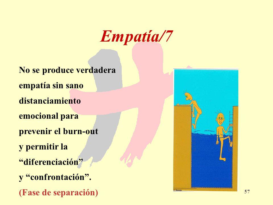57 Empatía/7 No se produce verdadera empatía sin sano distanciamiento emocional para prevenir el burn-out y permitir la diferenciación y confrontación