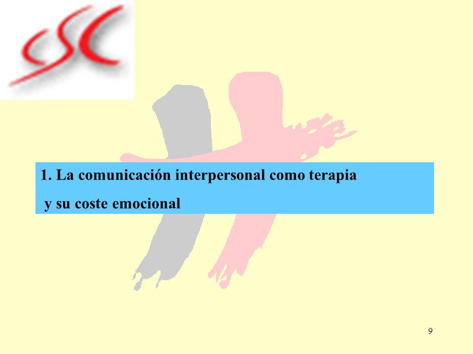 9 1. La comunicación interpersonal como terapia y su coste emocional