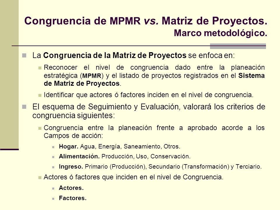 Congruencia de MPMR vs. Matriz de Proyectos. Marco metodológico. La Congruencia de la Matriz de Proyectos se enfoca en: Reconocer el nivel de congruen