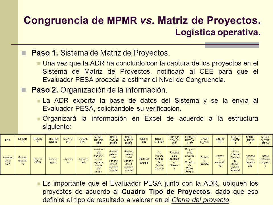 Congruencia de MPMR vs. Matriz de Proyectos. Logística operativa. Paso 1. Sistema de Matriz de Proyectos. Una vez que la ADR ha concluido con la captu