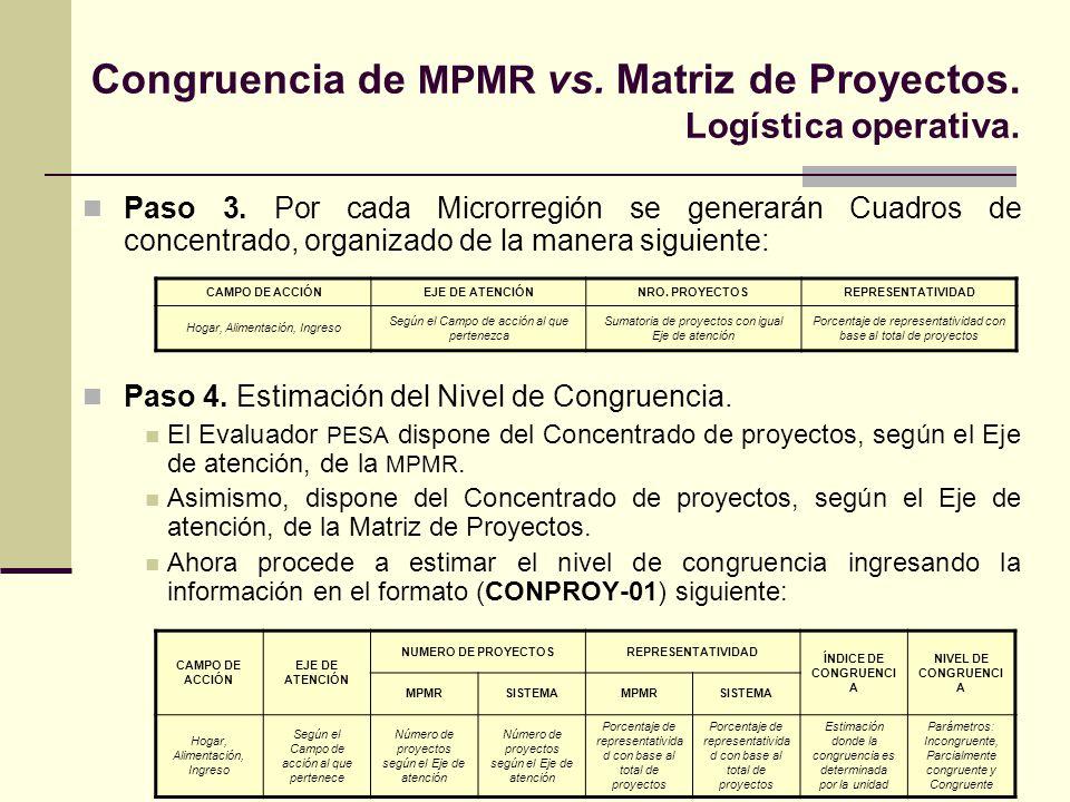 Congruencia de MPMR vs. Matriz de Proyectos. Logística operativa. Paso 3. Por cada Microrregión se generarán Cuadros de concentrado, organizado de la