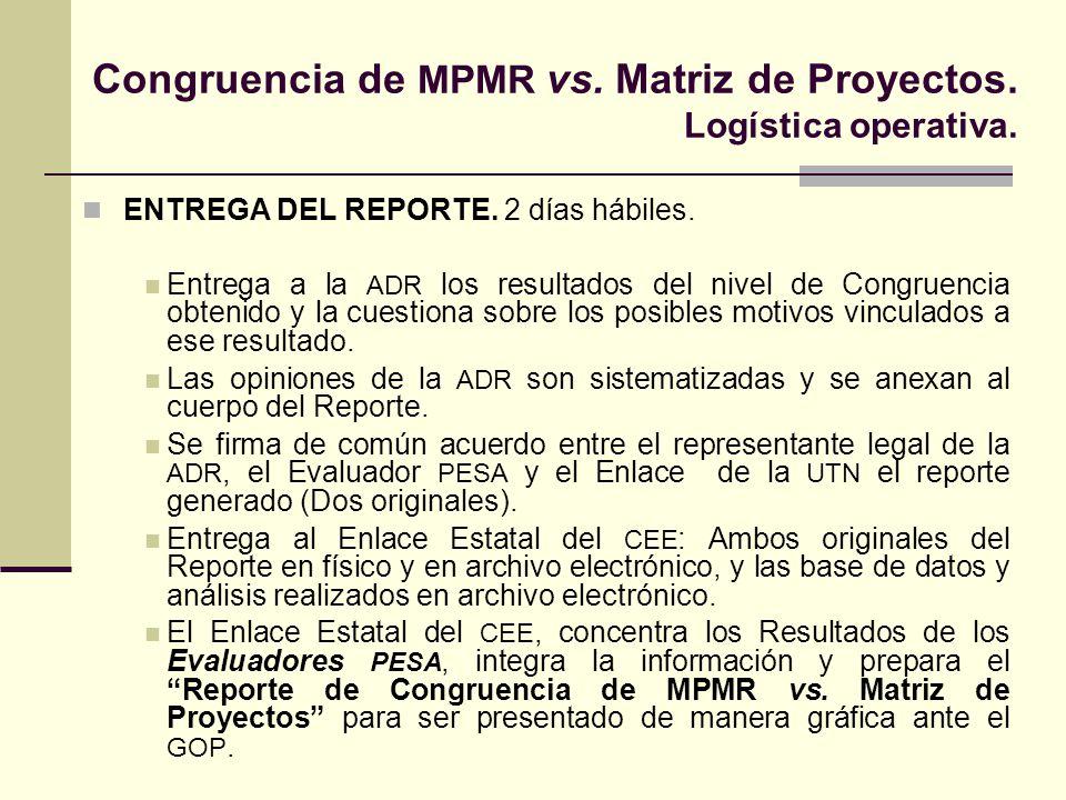 Congruencia de MPMR vs. Matriz de Proyectos. Logística operativa. ENTREGA DEL REPORTE. 2 días hábiles. Entrega a la ADR los resultados del nivel de Co