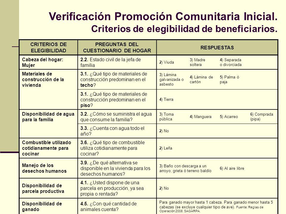 Verificación Promoción Comunitaria Inicial.Criterios de elegibilidad de beneficiarios.